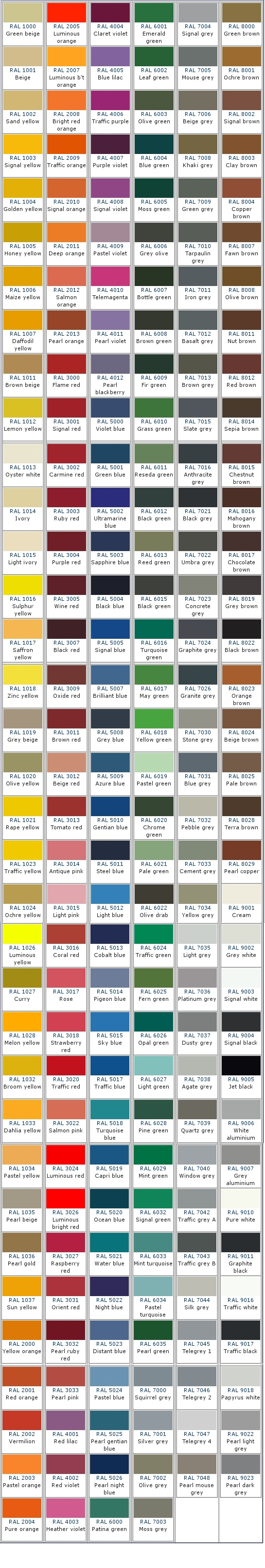 Kitchen & Bathroom Splashbacks are available in these colours